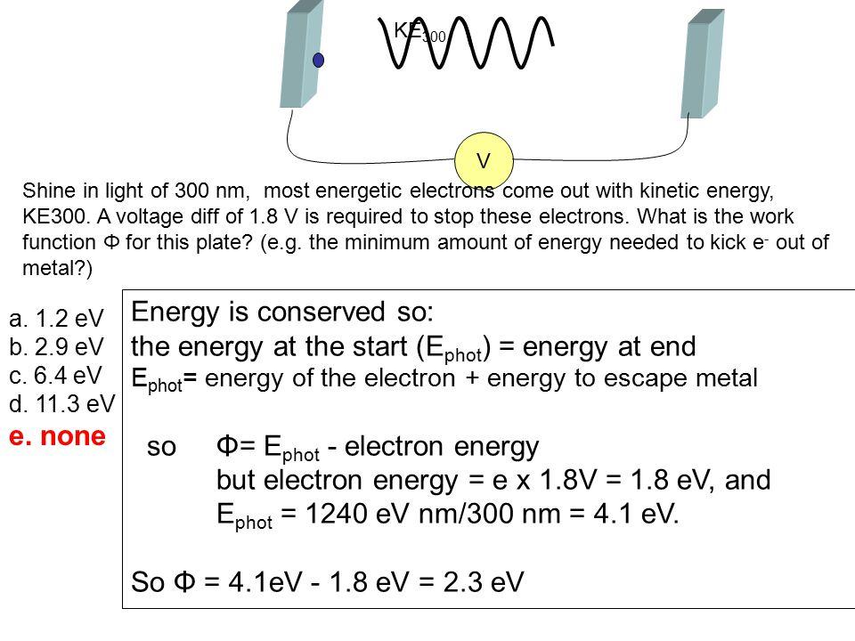 V a. 1.2 eV b. 2.9 eV c. 6.4 eV d. 11.3 eV e.