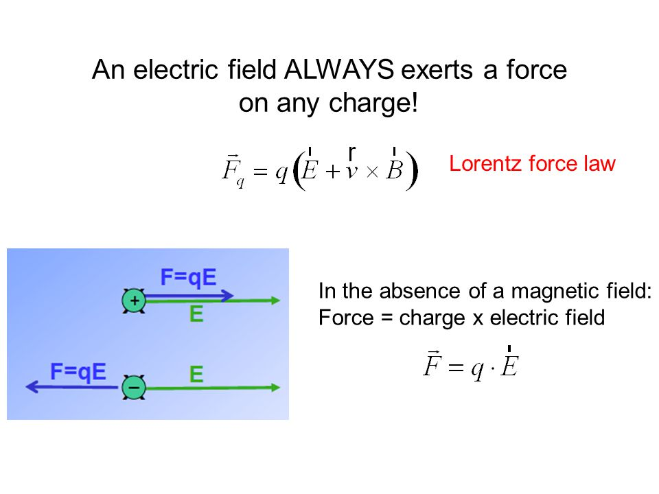 An electric field ALWAYS exerts a force on any charge.