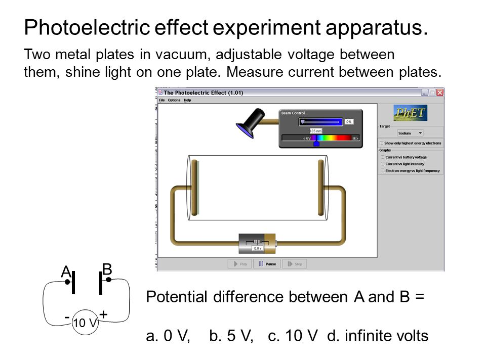 Photoelectric effect experiment apparatus. 10 V A B Potential difference between A and B = a.