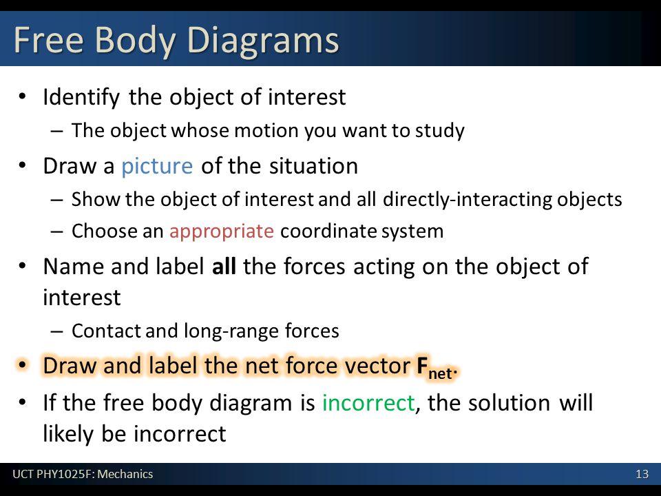 13 UCT PHY1025F: Mechanics Free Body Diagrams