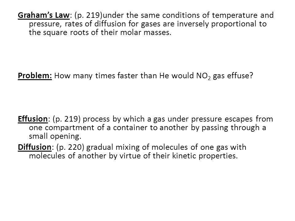 Graham's Law: (p.