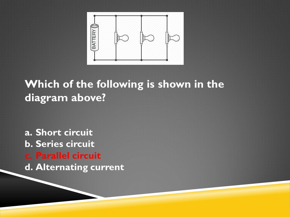 Which of the following is shown in the diagram above.
