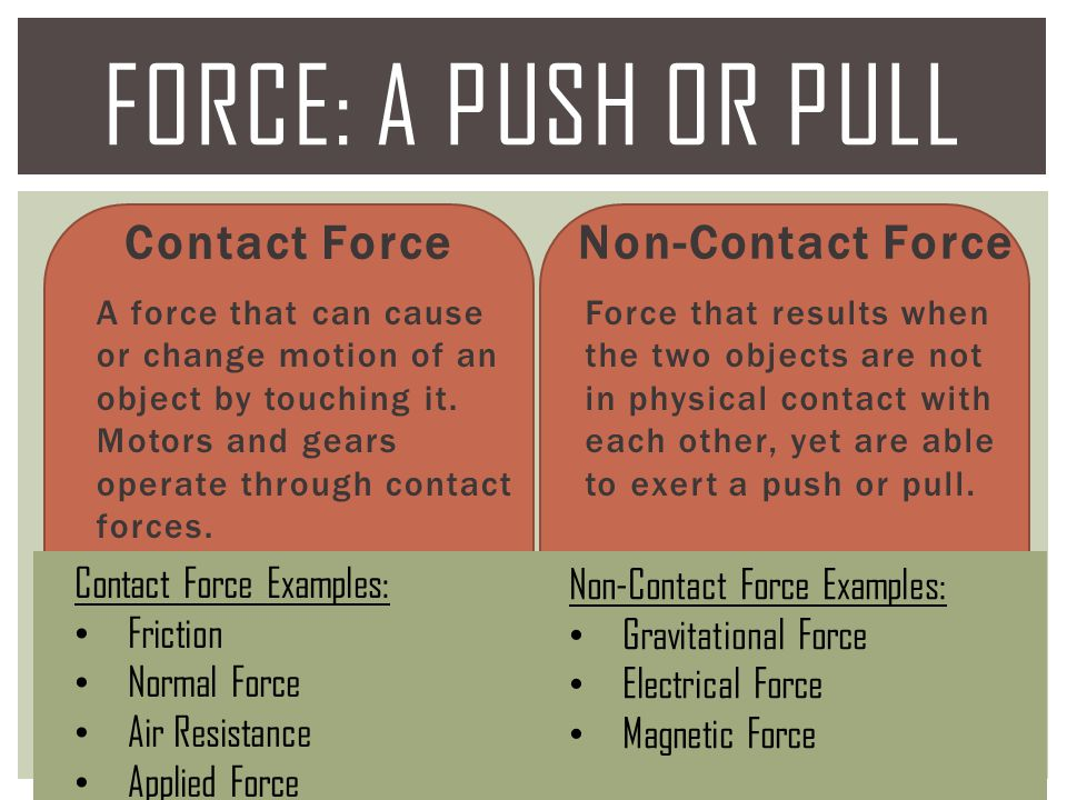 Contact Force  A force that can cause or change motion of an object by touching it. Motors and gears operate through contact forces. Non-Contact Forc