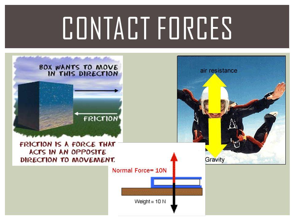 Normal Force= 10N