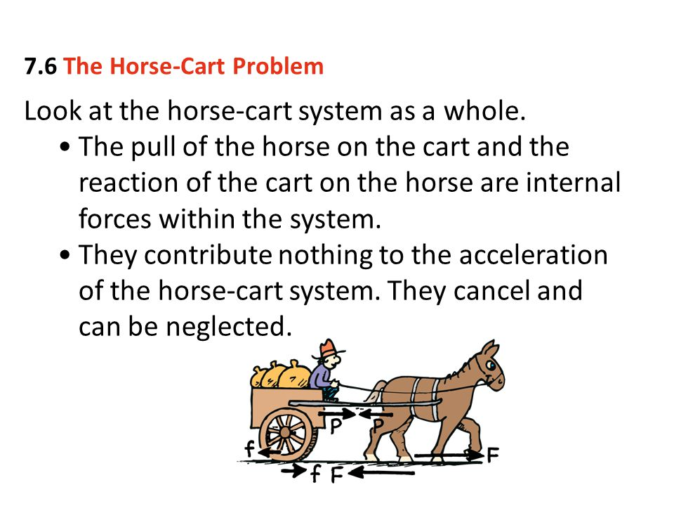 Look at the horse-cart system as a whole. The pull of the horse on the cart and the reaction of the cart on the horse are internal forces within the s