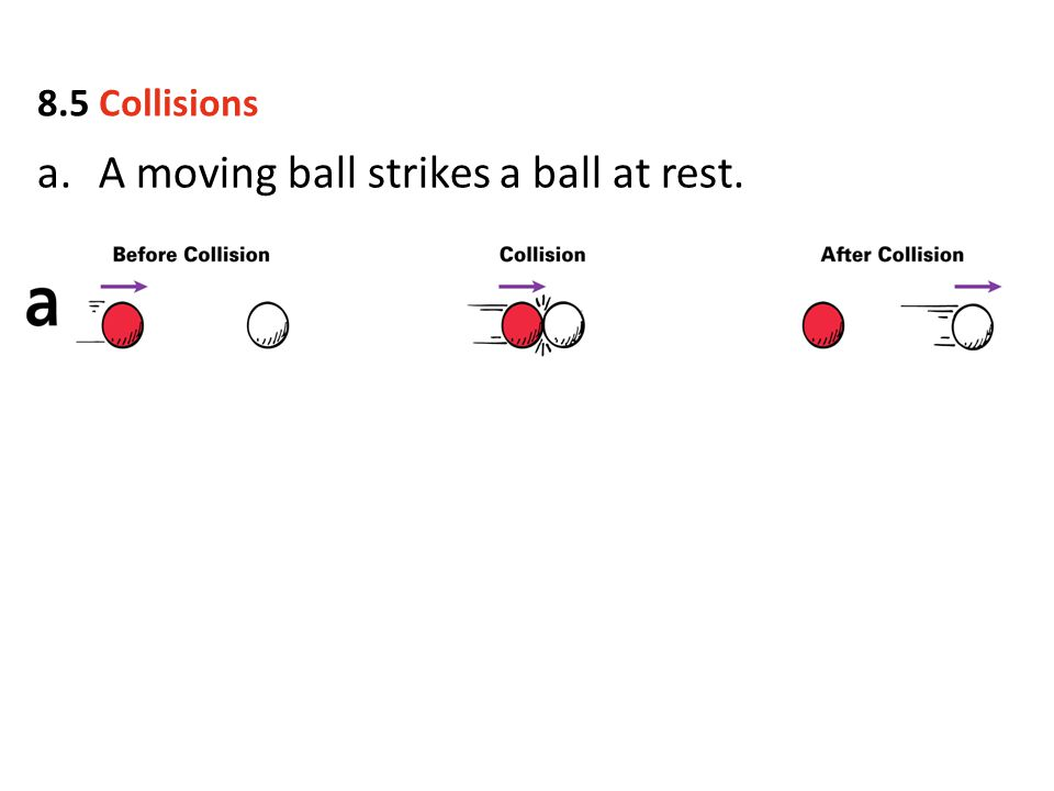 a.A moving ball strikes a ball at rest. 8.5 Collisions