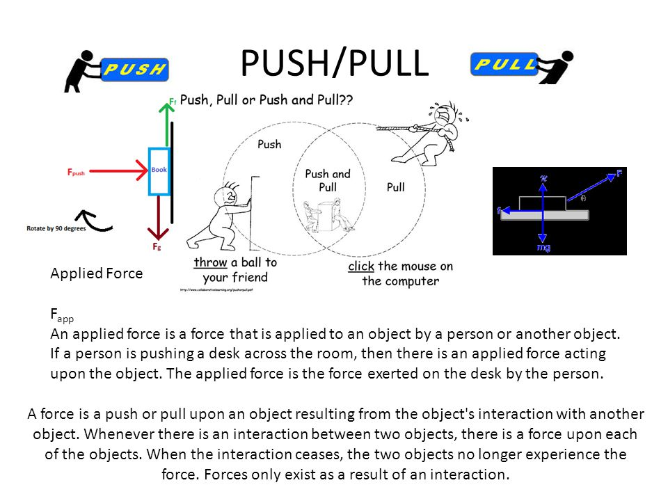 PUSH/PULL A force is a push or pull upon an object resulting from the object's interaction with another object. Whenever there is an interaction betwe