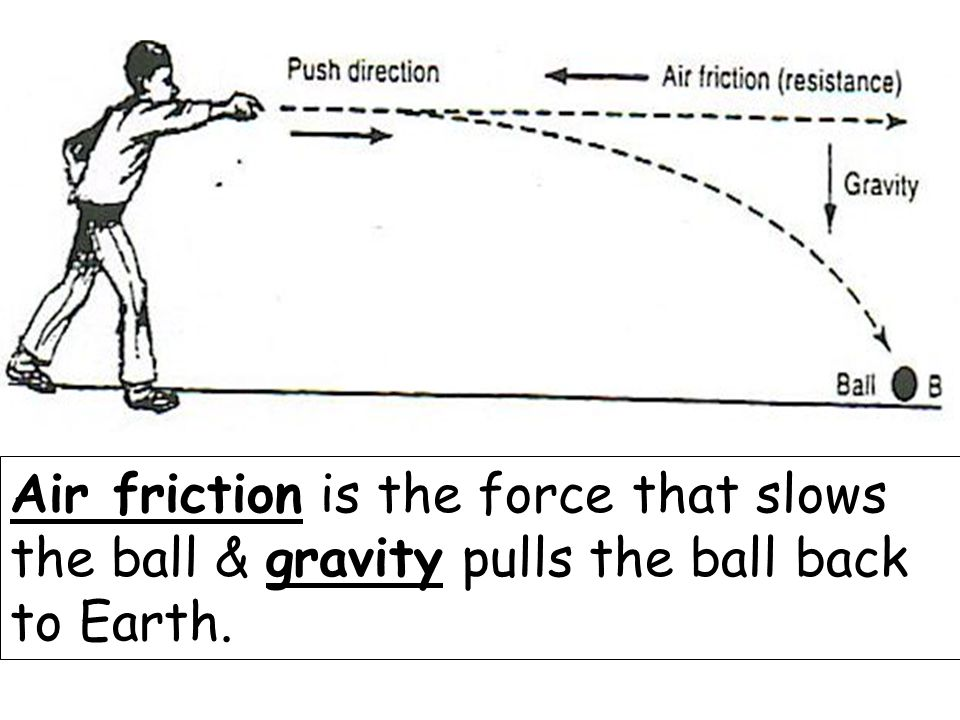 Air friction is the force that slows the ball & gravity pulls the ball back to Earth.