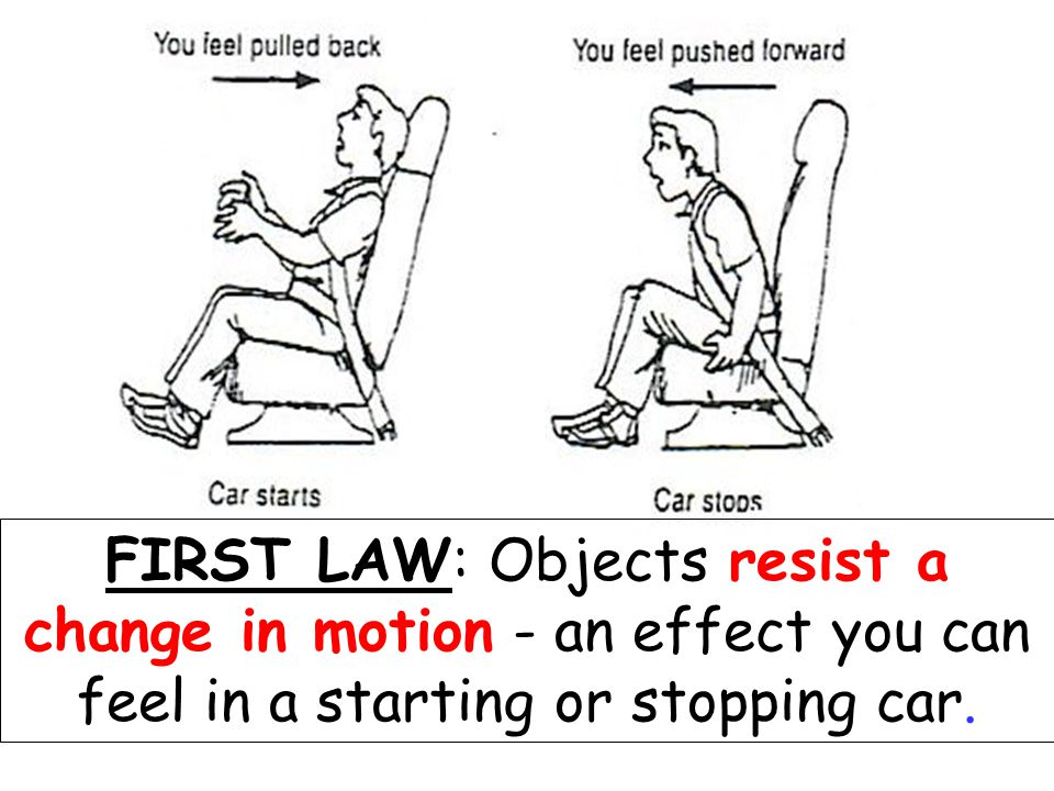 FIRST LAW: Objects resist a change in motion - an effect you can feel in a starting or stopping car.