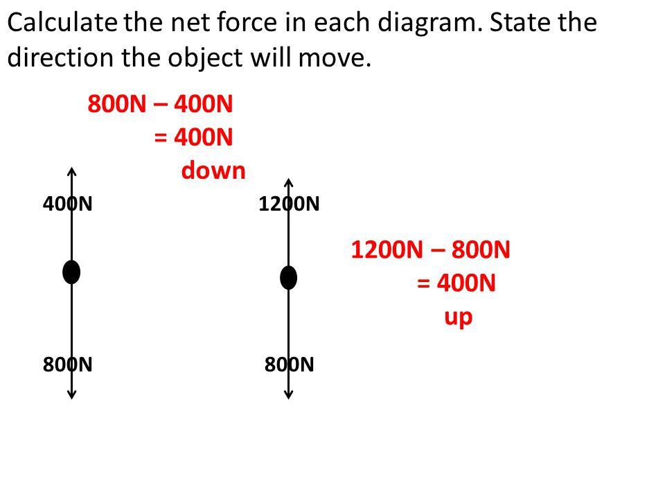 Let's summarize… 1.Describe Newton's 1 st law of motion.