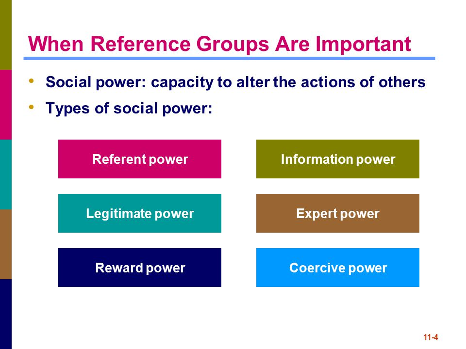 11-5 Types of Reference Groups Any external influence that provides social clues can be a reference group Friends / Peers Cultural figure (Barack Obama) Parents or Family Large, formal organization Small and informal groups Can exert a more powerful influence on individual consumers than larger groups A part of our day-to-day lives: normative influence
