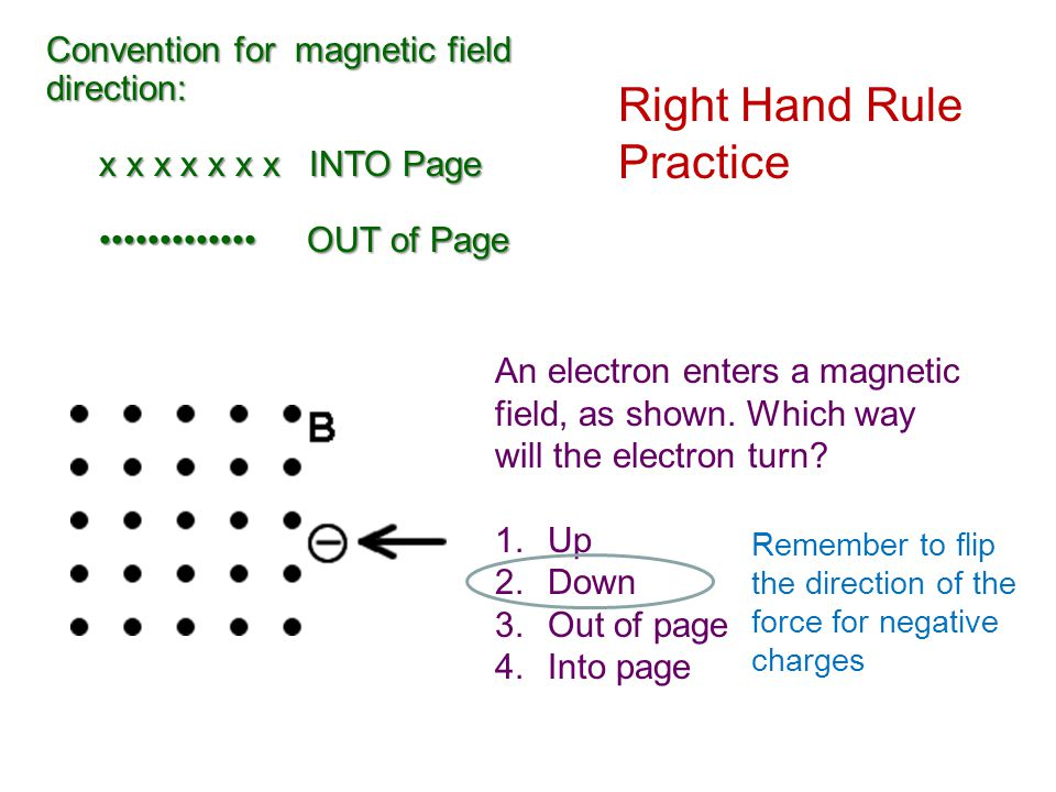 Convention for magnetic field direction: x x x x x x x INTO Page OUT of Page OUT of Page Right Hand Rule Practice An electron enters a magnetic field,