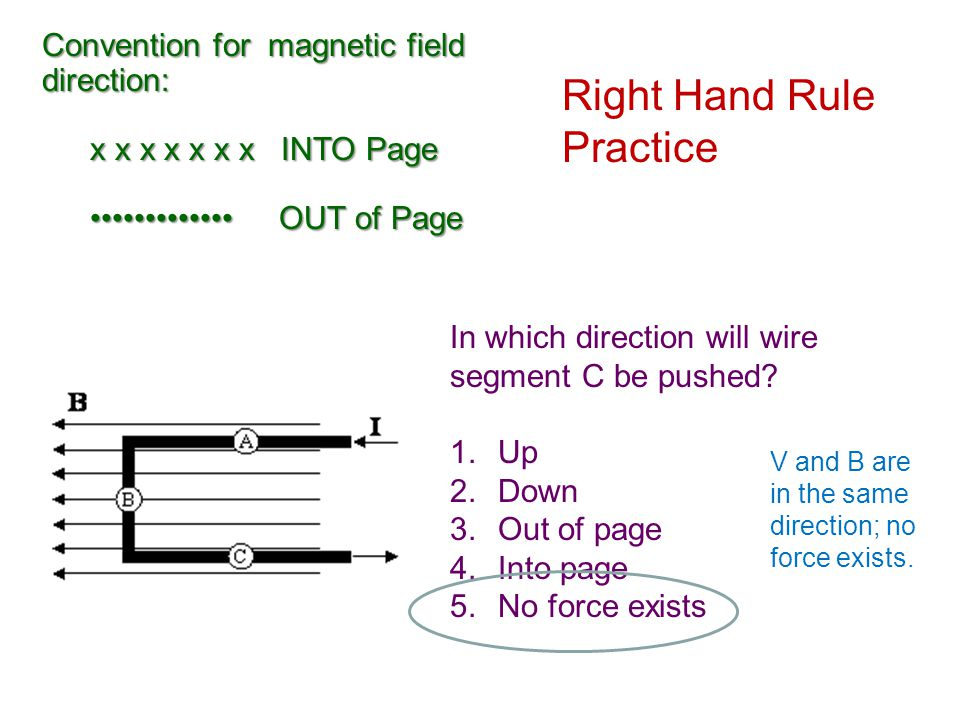 Convention for magnetic field direction: x x x x x x x INTO Page OUT of Page OUT of Page Right Hand Rule Practice In which direction will wire segment