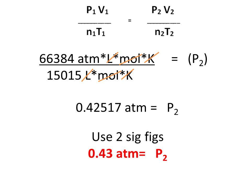 66384 atm*L*mol*K = (P 2 ) 15015 L*mol*K 0.42517 atm = P 2 Use 2 sig figs 0.43 atm= P 2