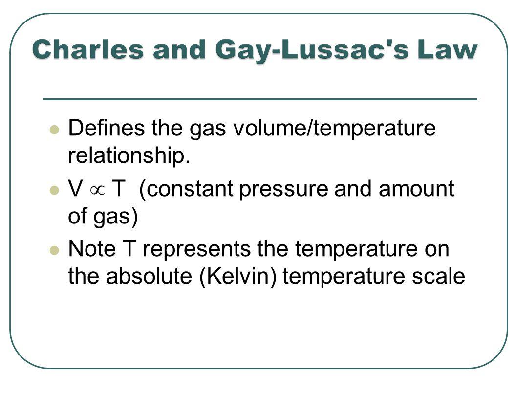 Defines the gas volume/temperature relationship.