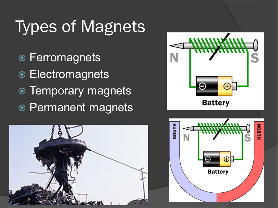 Types of Magnets  Ferromagnets  Electromagnets  Temporary magnets  Permanent magnets