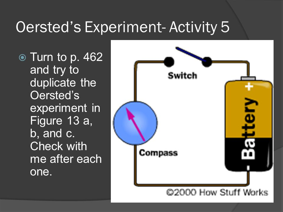 Oersted's Experiment- Activity 5  Turn to p.