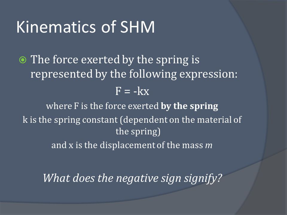 Kinematics of SHM  The negative sign connotes that the restorative force of a spring is always in the opposite direction of the displacement.