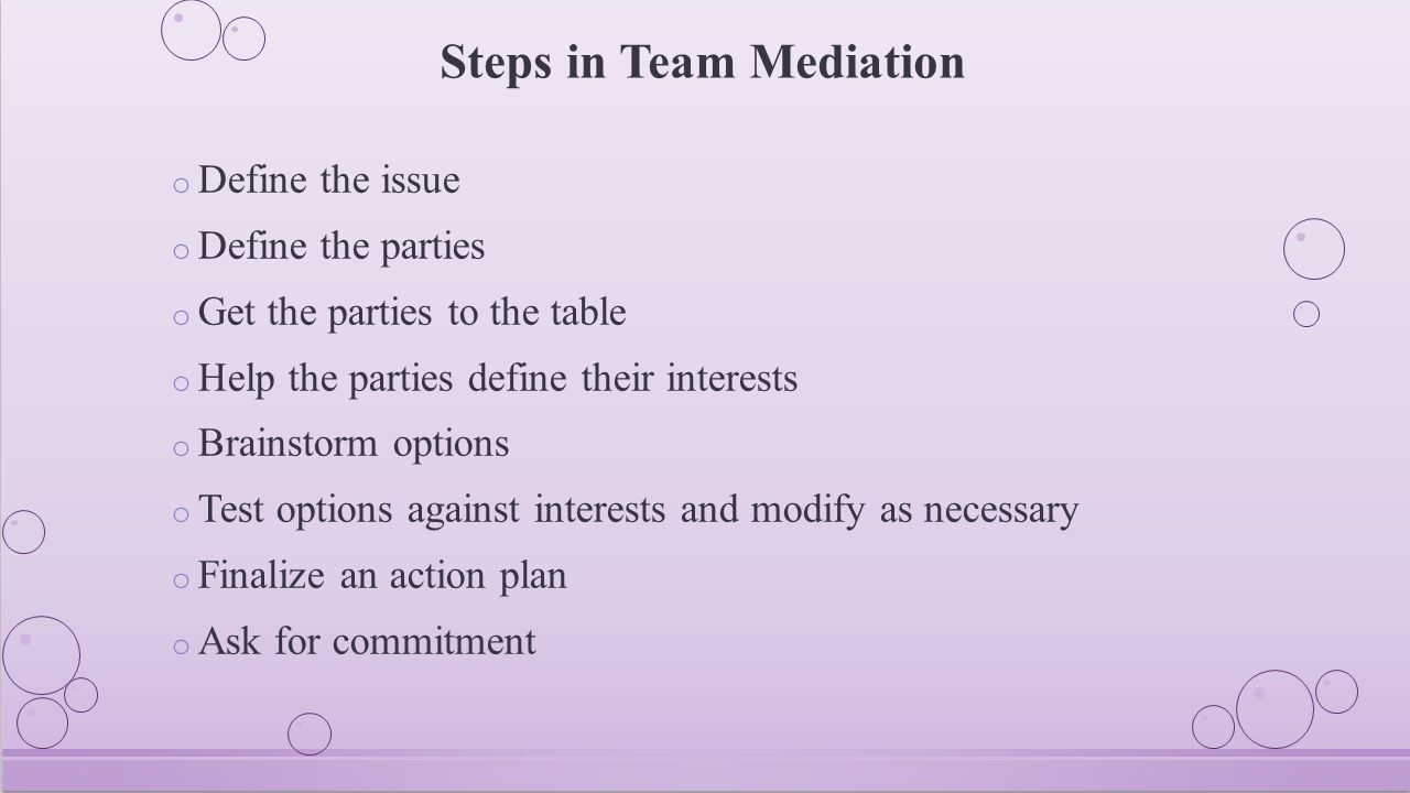 Steps in Team Mediation o Define the issue o Define the parties o Get the parties to the table o Help the parties define their interests o Brainstorm options o Test options against interests and modify as necessary o Finalize an action plan o Ask for commitment