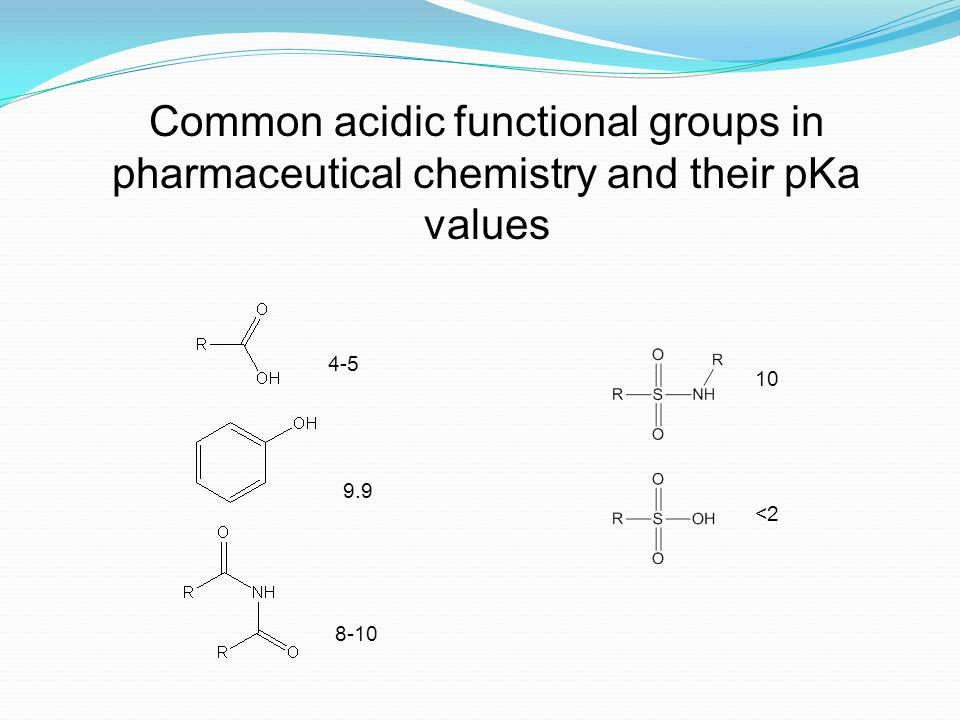 Common acidic functional groups in pharmaceutical chemistry and their pKa values 4-5 9.9 10 8-10 <2