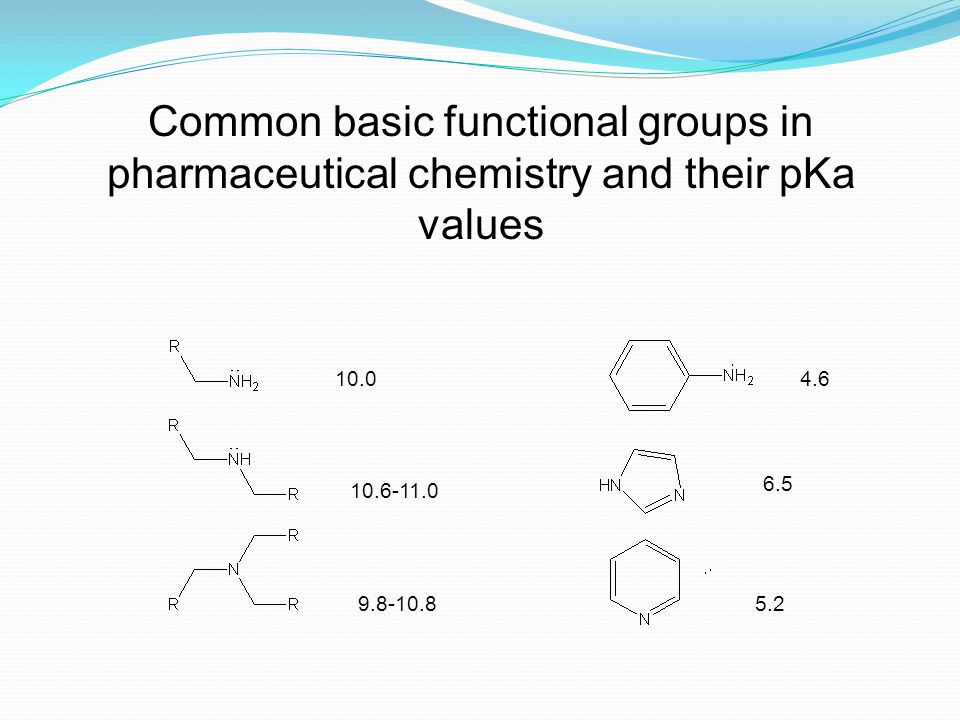 Common basic functional groups in pharmaceutical chemistry and their pKa values 10.0 10.6-11.0 9.8-10.8 4.6 5.2 6.5
