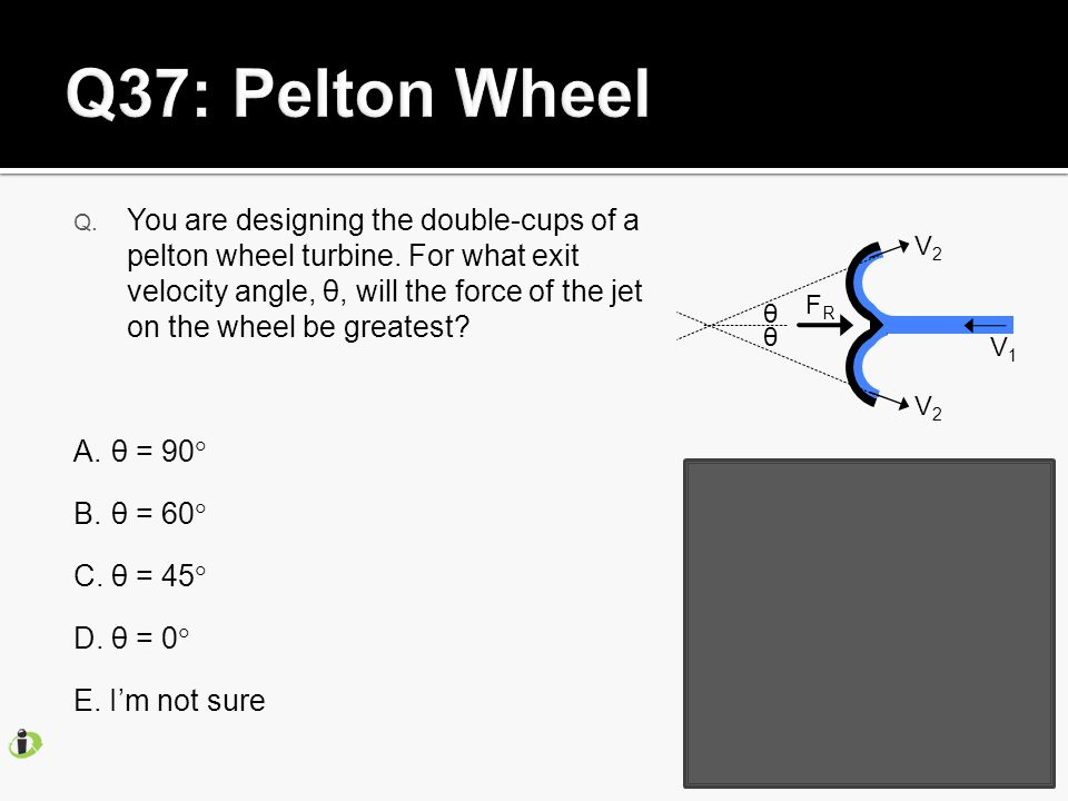 Q. You are designing the double-cups of a pelton wheel turbine.