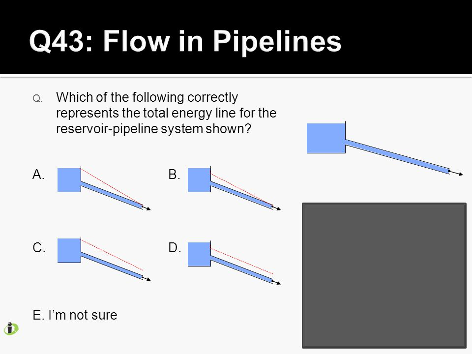 Q. Which of the following correctly represents the total energy line for the reservoir-pipeline system shown? A.B. C.D. E. I'm not sure