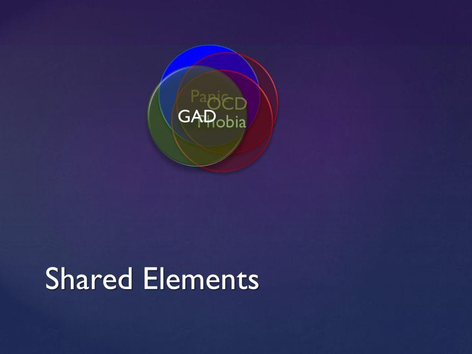 Shared Elements Panic OCD Phobia GAD