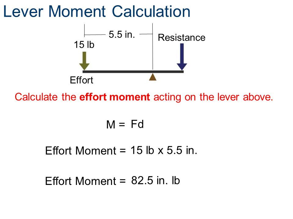 Lever Moment Calculation 15 lbs M = Fd 5.5 in. Resistance Effort Calculate the effort moment acting on the lever above. Effort Moment = 15 lb x 5.5 in