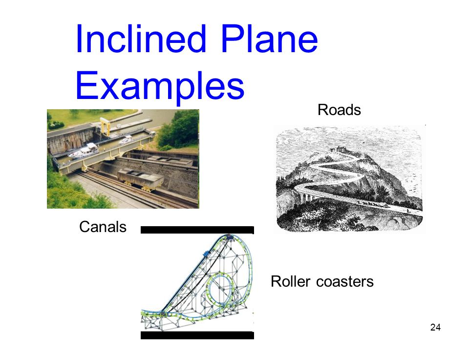 Inclined Plane Examples Canals Roads Roller coasters 24