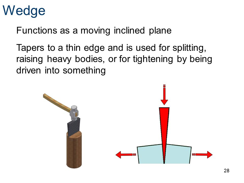 Functions as a moving inclined plane Tapers to a thin edge and is used for splitting, raising heavy bodies, or for tightening by being driven into som