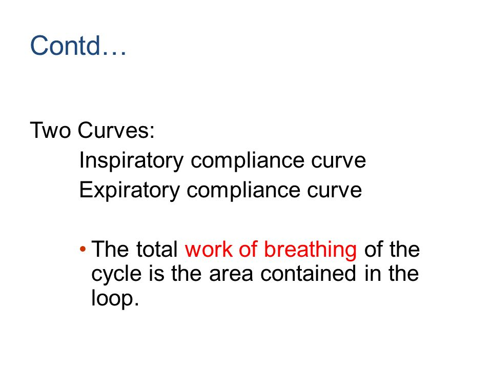 Contd… Two Curves: Inspiratory compliance curve Expiratory compliance curve The total work of breathing of the cycle is the area contained in the loop