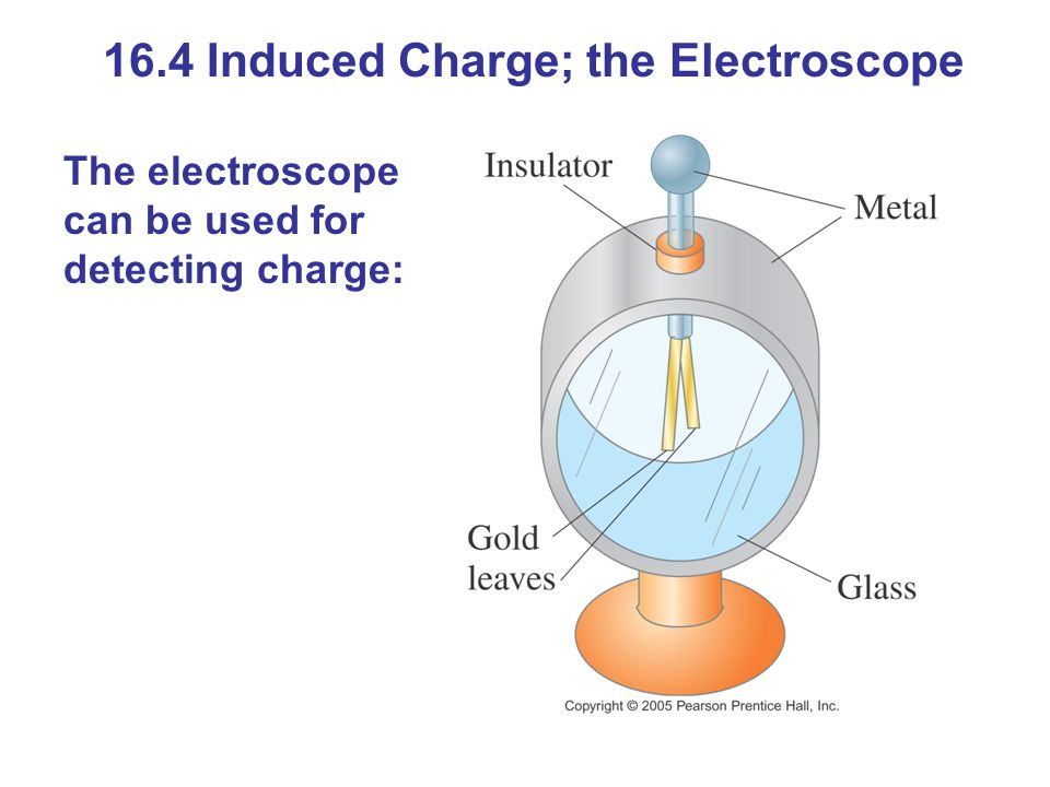 16.4 Induced Charge; the Electroscope The electroscope can be used for detecting charge: