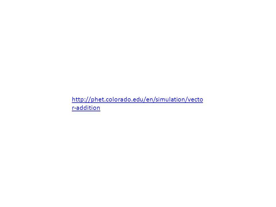 http://phet.colorado.edu/en/simulation/vecto r-addition