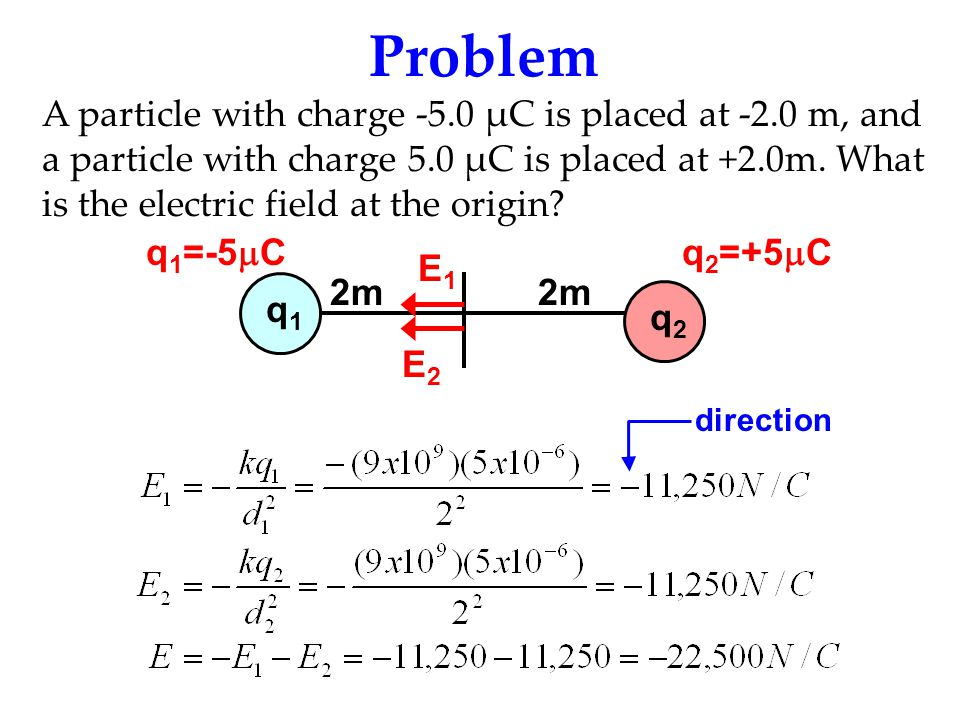 Problem A particle with charge -5.0 μC is placed at -2.0 m, and a particle with charge 5.0 μC is placed at +2.0m. What is the electric field at the or