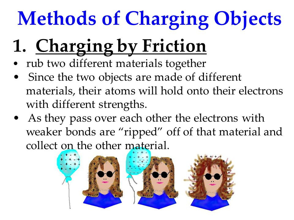 The diagrams show two charged objects and their separation.