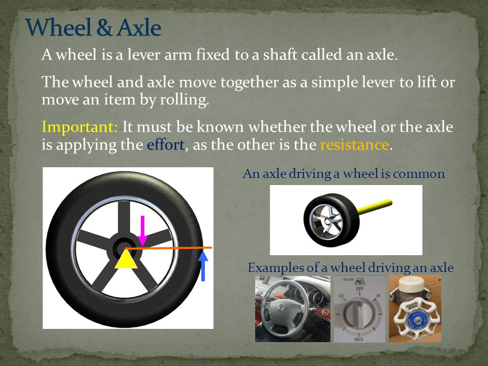 A wheel is a lever arm fixed to a shaft called an axle.