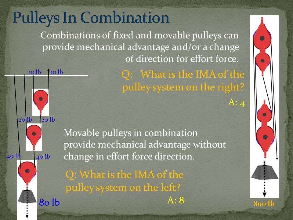 Combinations of fixed and movable pulleys can provide mechanical advantage and/or a change of direction for effort force.