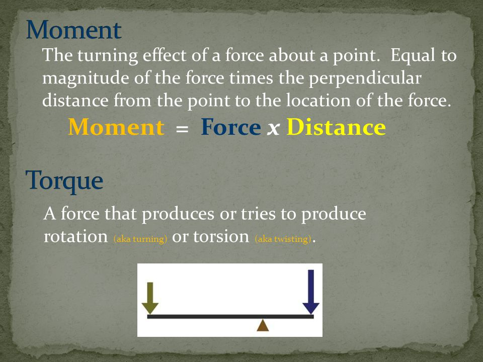 The turning effect of a force about a point.