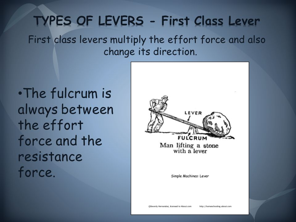 First class levers multiply the effort force and also change its direction.