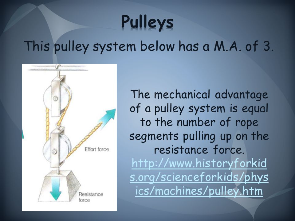 This pulley system below has a M.A.of 3.