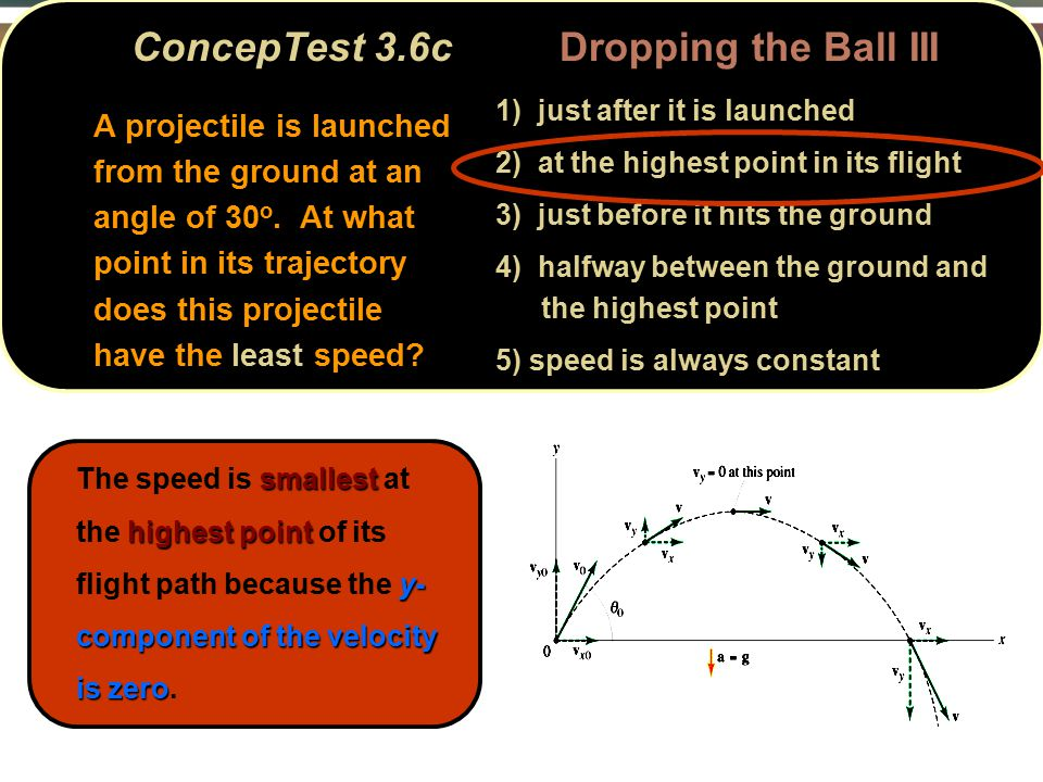 A projectile is launched from the ground at an angle of 30 o.
