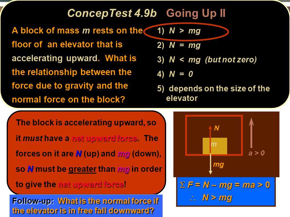 net upward force Nmg Nmg net upward force The block is accelerating upward, so it must have a net upward force. The forces on it are N (up) and mg (do