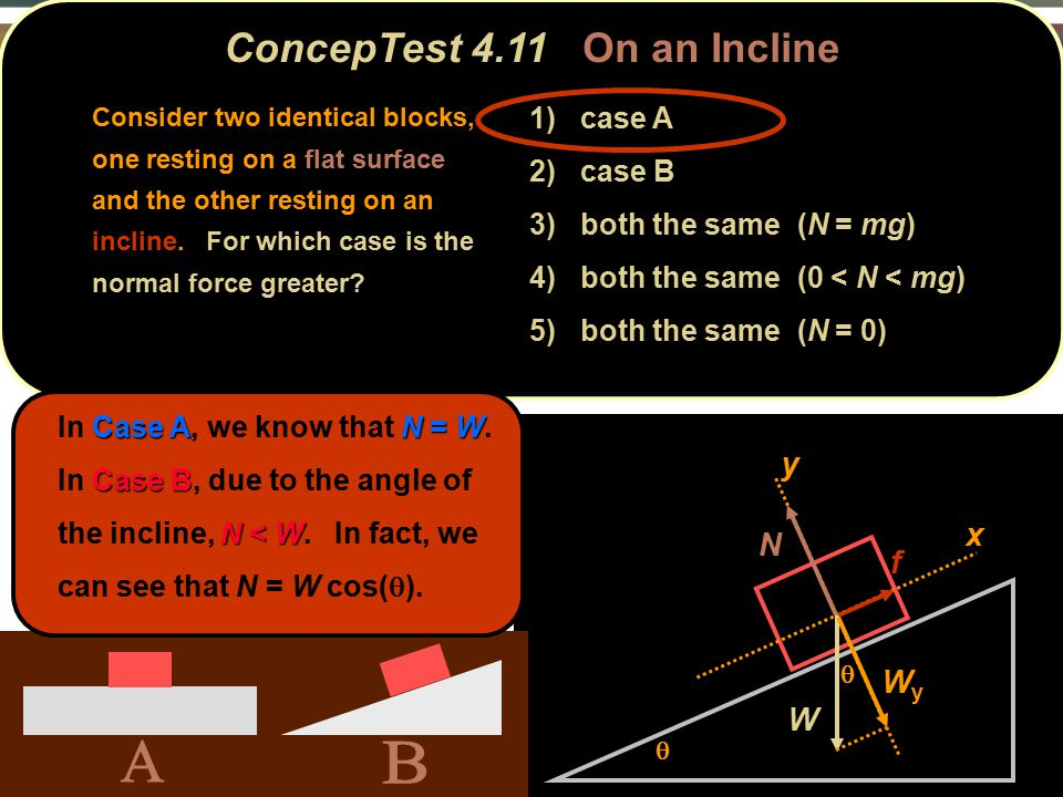 1) case A 2) case B 3) both the same (N = mg) 4) both the same (0 < N < mg) 5) both the same (N = 0) N W WyWy x y f   ConcepTest 4.11On an Incline ConcepTest 4.11 On an Incline Consider two identical blocks, one resting on a flat surface and the other resting on an incline.