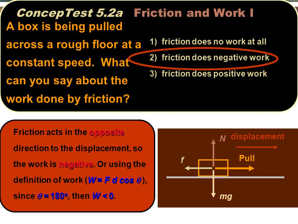 f N mg displacement Pull opposite negative W = F d cos   = 180 o W < 0 Friction acts in the opposite direction to the displacement, so the work is negative.