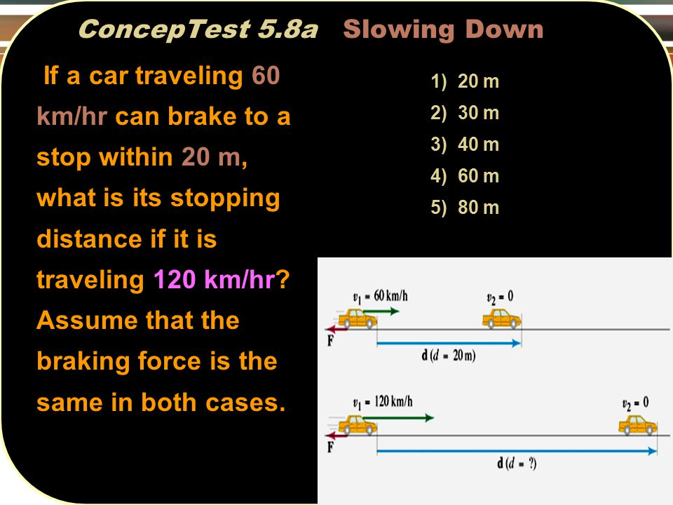 ConcepTest 5.8a Slowing Down 1) 20 m 2) 30 m 3) 40 m 4) 60 m 5) 80 m If a car traveling 60 km/hr can brake to a stop within 20 m, what is its stopping distance if it is traveling 120 km/hr.