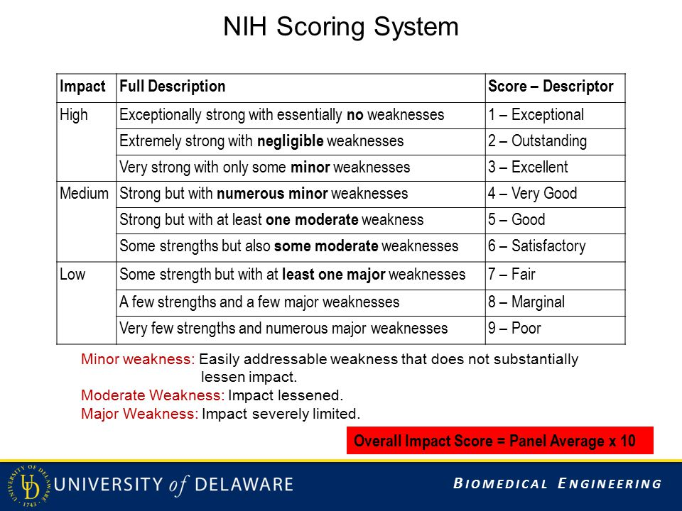 B IOMEDICAL E NGINEERING NIH Scoring System ImpactFull DescriptionScore – Descriptor High Exceptionally strong with essentially no weaknesses 1 – Exce
