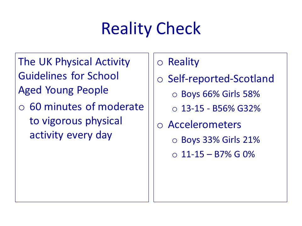 Reality Check The UK Physical Activity Guidelines for School Aged Young People o 60 minutes of moderate to vigorous physical activity every day o Reality o Self-reported-Scotland o Boys 66% Girls 58% o 13-15 - B56% G32% o Accelerometers o Boys 33% Girls 21% o 11-15 – B7% G 0%