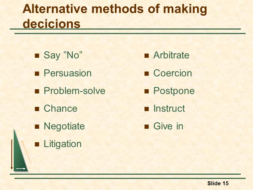 Slide 15 Alternative methods of making decicions Say No Persuasion Problem-solve Chance Negotiate Litigation Arbitrate Coercion Postpone Instruct Give in