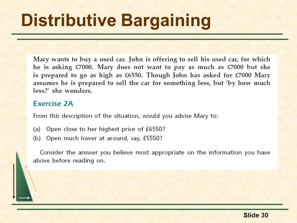 Slide 30 Distributive Bargaining